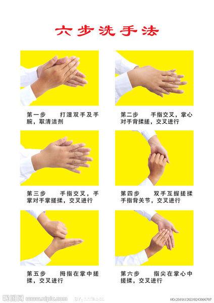 医院七步洗手法步骤